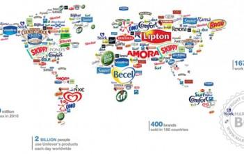 Unilever-brand-design-products