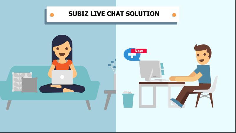 Giải pháp hỗ trợ khách hàng trực tuyến trên website – Subiz