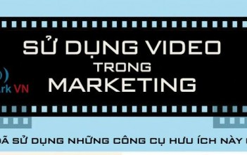 sudungvideomarketing