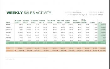 weekly-sales-report