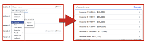 rab-income-targeting