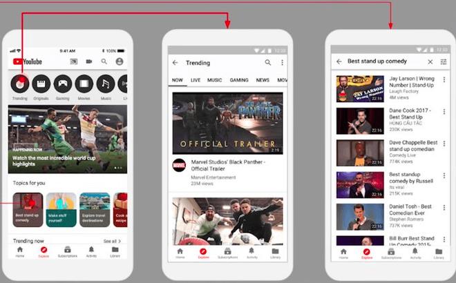 YouTube đang thử nghiệm tính năng Explore - cai nghiện YouTube trở nên khó hơn bao giờ hết! - Ảnh 1.