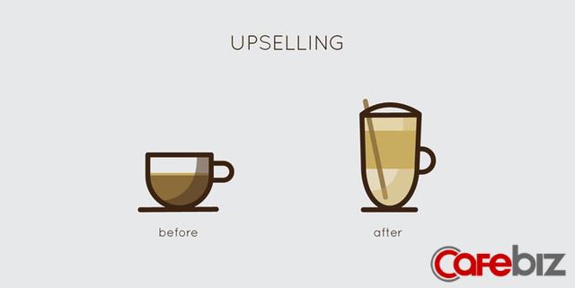 """Kỹ thuật Upselling: Tại sao khách hàng biết ơn dù vừa bị người bán """"moi tiền""""? - Ảnh 6."""