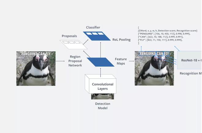 Facebook đang phát triển một AI chuyên để kiểm duyệt meme - Ảnh 1.