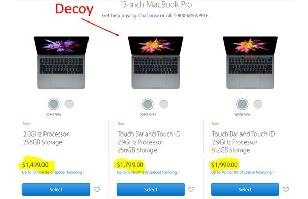 Mọi lựa chọn cho món đồ bạn mua đều là bẫy, từ cốc cà phê Starbucks cho đến Macbook, nhìn loạt ảnh này là hiểu - Ảnh 3.