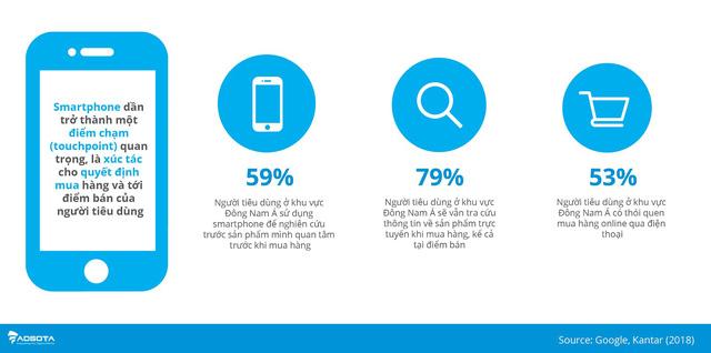 Người Việt dùng mạng xã hội làm gì? - Ảnh 3.