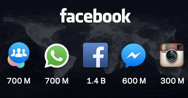 Facebook chuẩn bị đánh giá Media Agency toàn cầu